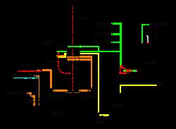 氨法脱硫工艺